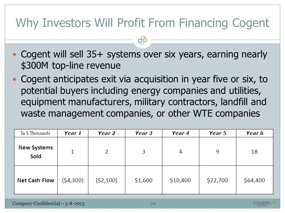 Why Investors Will Profit From Financing Cogent