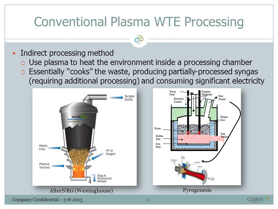 Conventional Plasma WTE Processing
