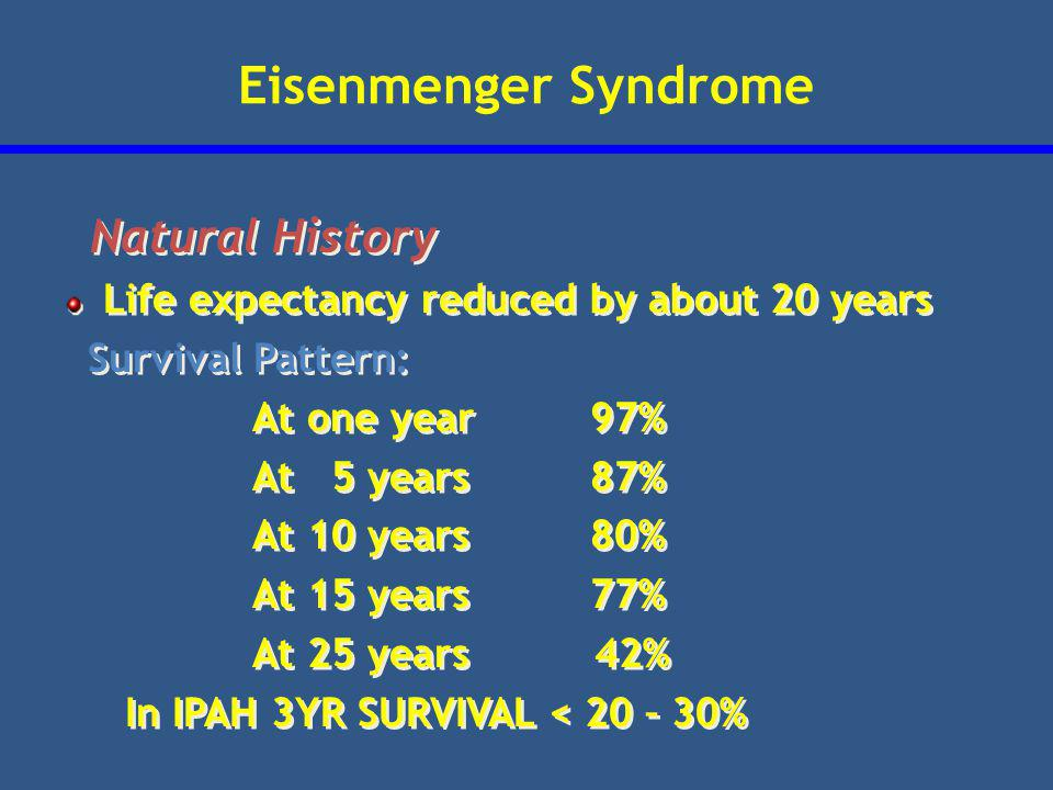 Eisenmenger Syndrome Natural History