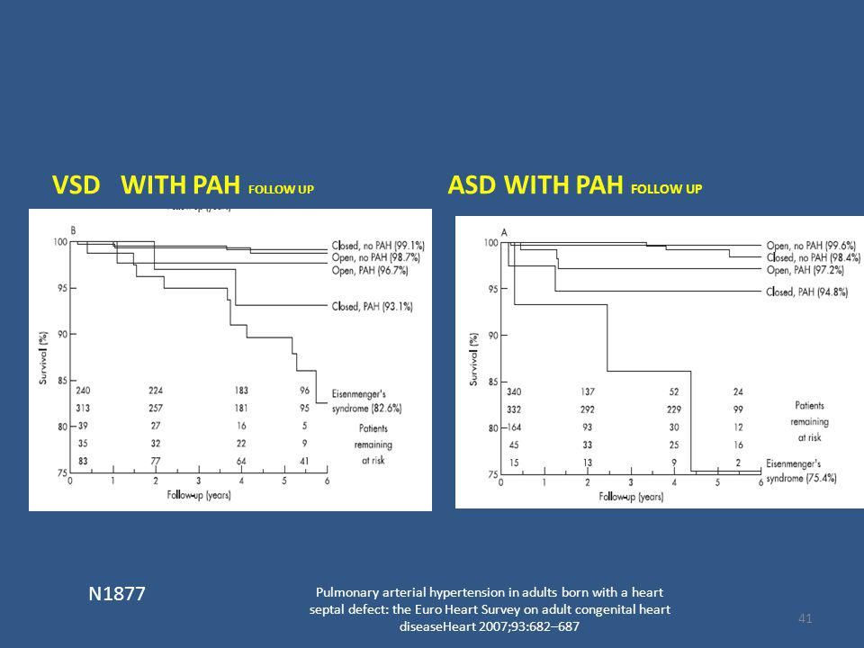 VSD WITH PAH FOLLOW UP ASD WITH PAH FOLLOW UP N1877