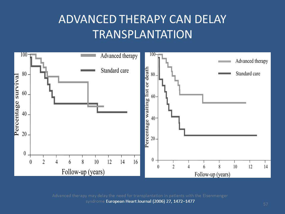 ADVANCED THERAPY CAN DELAY TRANSPLANTATION