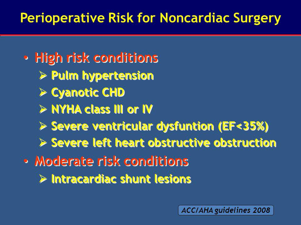 Perioperative Risk for Noncardiac Surgery