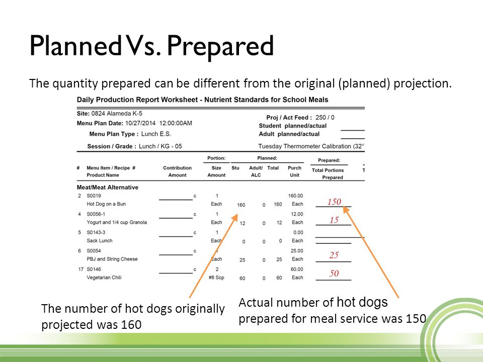Planned Vs. Prepared The quantity prepared can be different from the original (planned) projection.