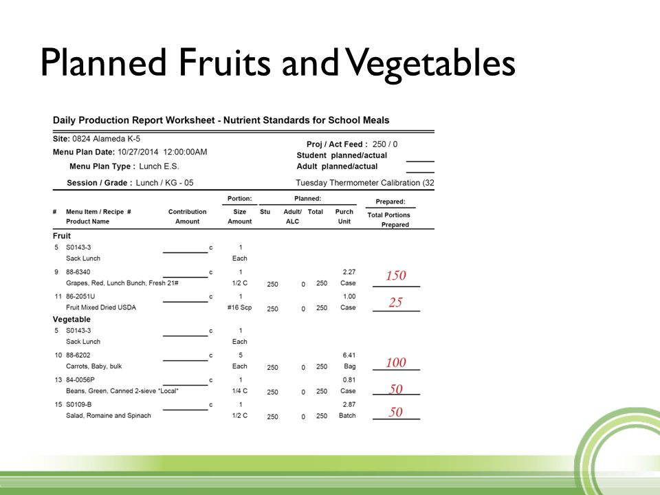 Planned Fruits and Vegetables
