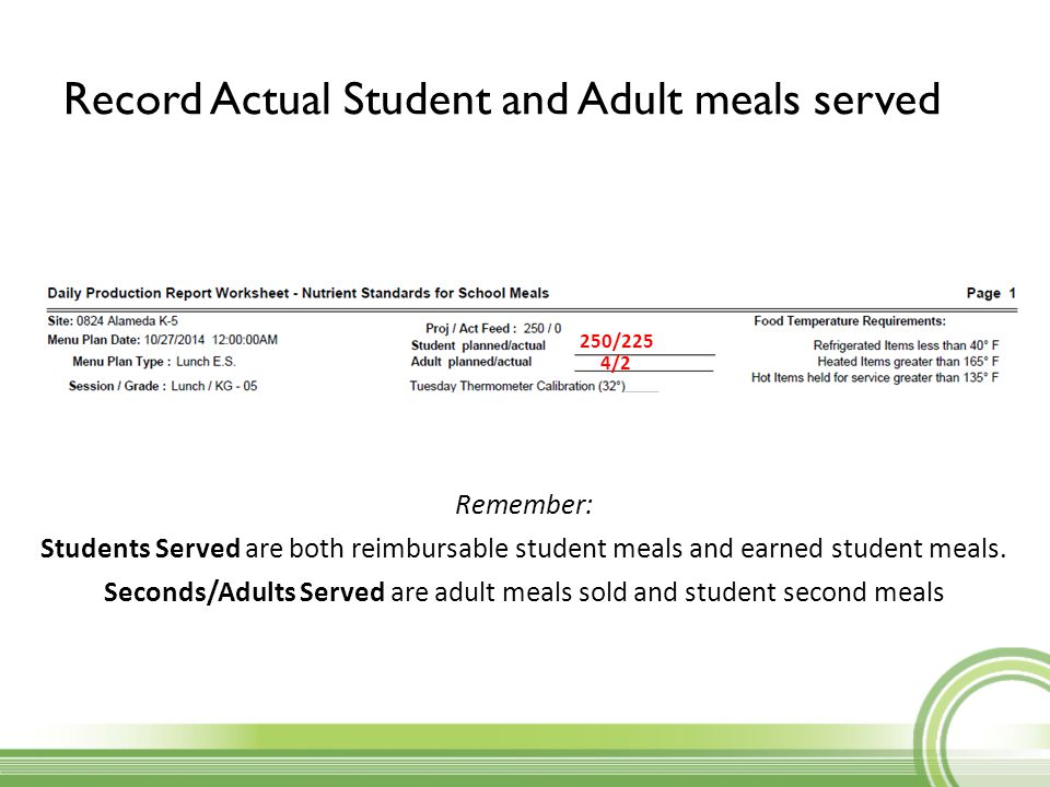 Record Actual Student and Adult meals served