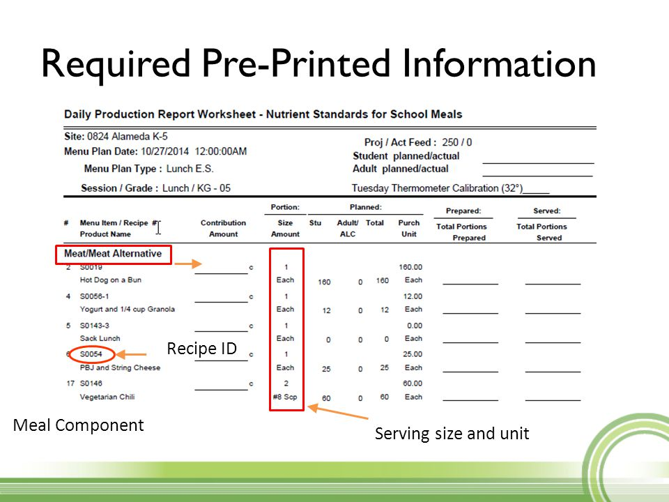 Required Pre-Printed Information