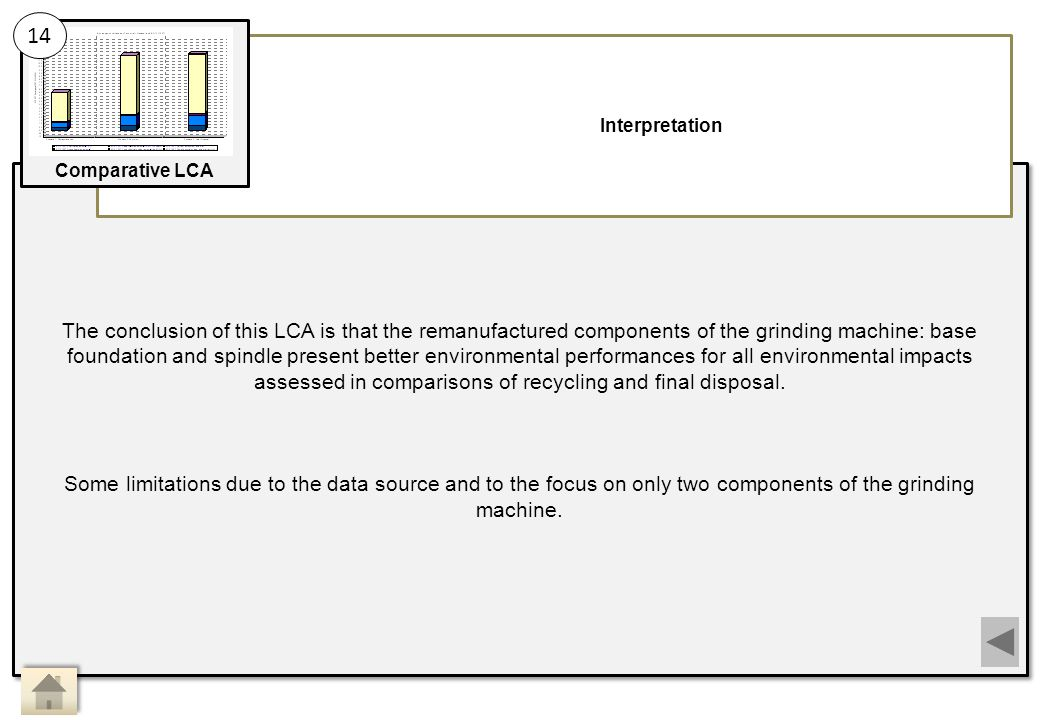 Main Activity 14: Sub Activity: Comparative LCA, Interpretation 14