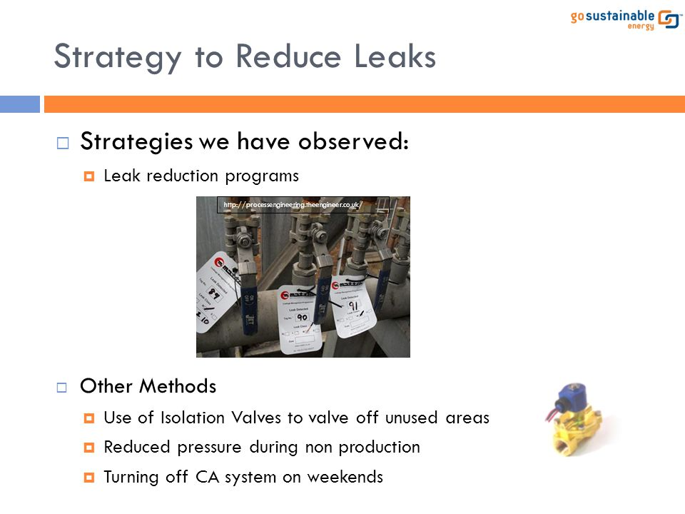 Strategy to Reduce Leaks