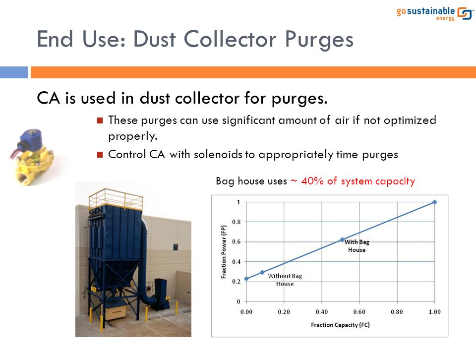 End Use: Dust Collector Purges