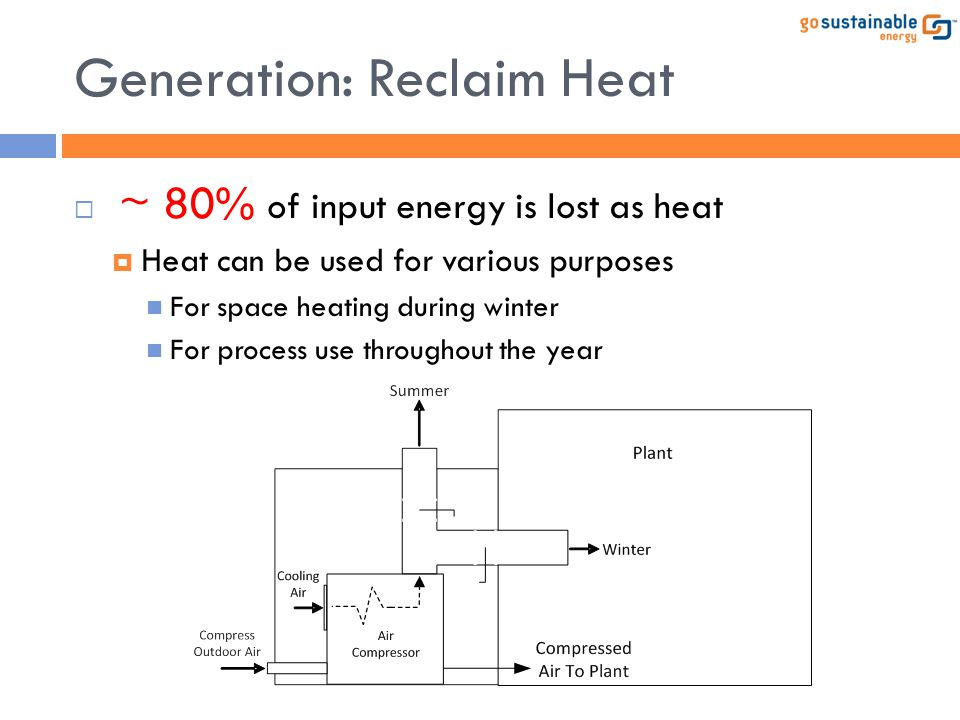 Generation: Reclaim Heat