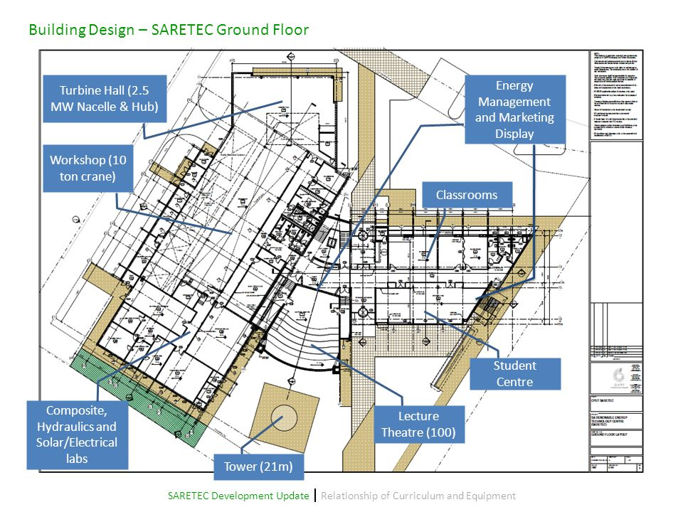 Building Design – SARETEC Ground Floor