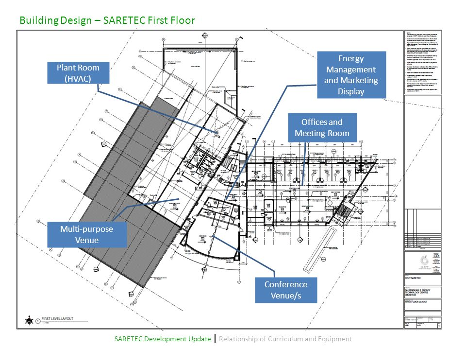 Building Design – SARETEC First Floor