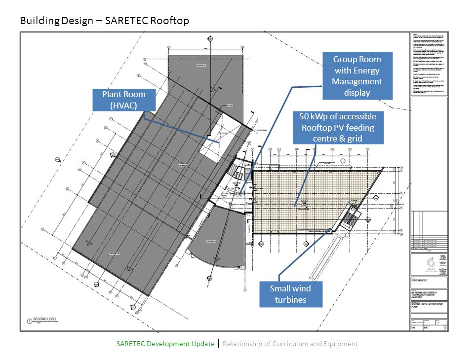 Building Design – SARETEC Rooftop