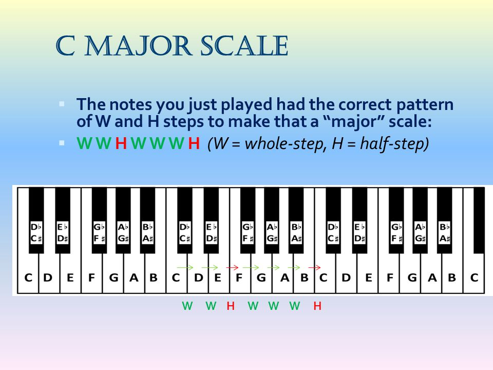 C Major Scale The notes you just played had the correct pattern of W and H steps to make that a major scale: