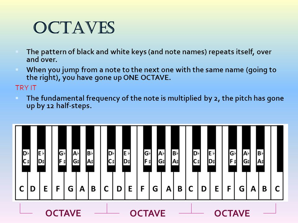 OCTAVES OCTAVE OCTAVE OCTAVE