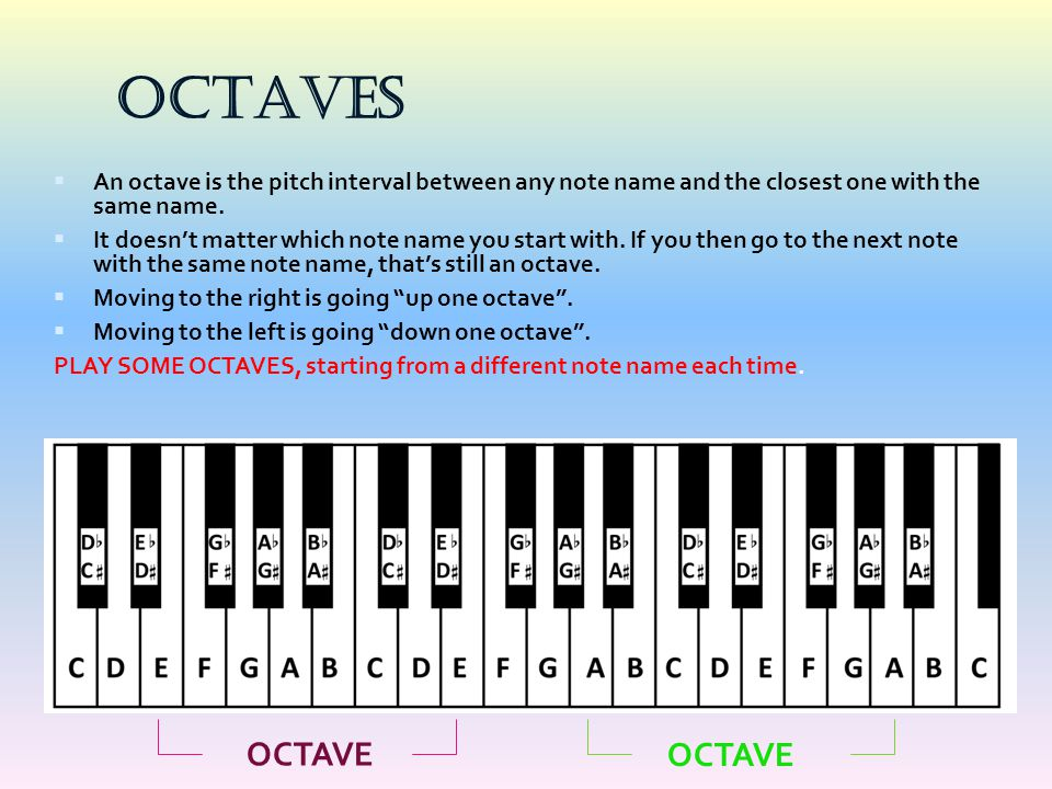OCTAVES An octave is the pitch interval between any note name and the closest one with the same name.