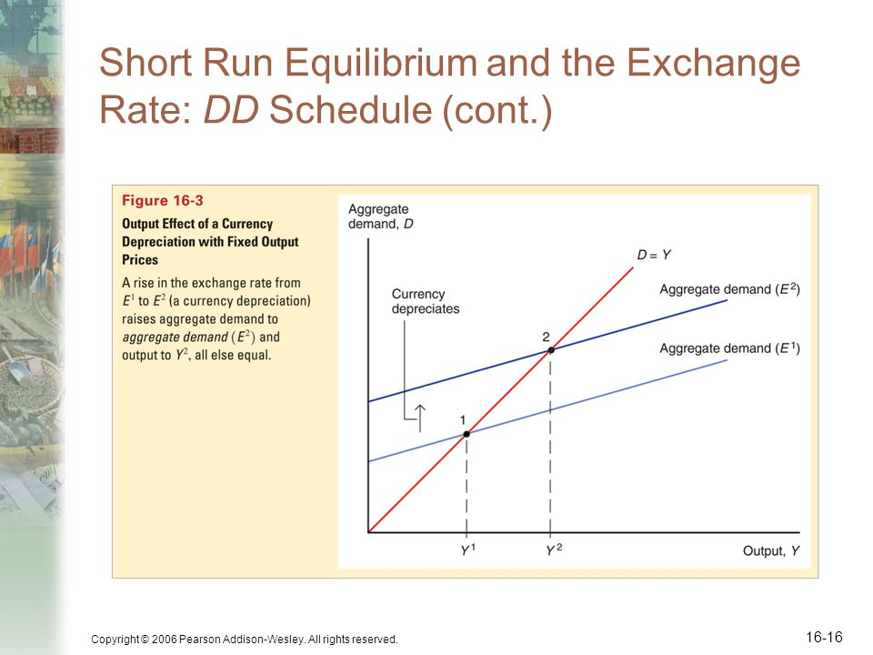 Short Run Equilibrium and the Exchange Rate: DD Schedule (cont.)