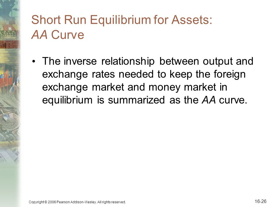 Short Run Equilibrium for Assets: AA Curve