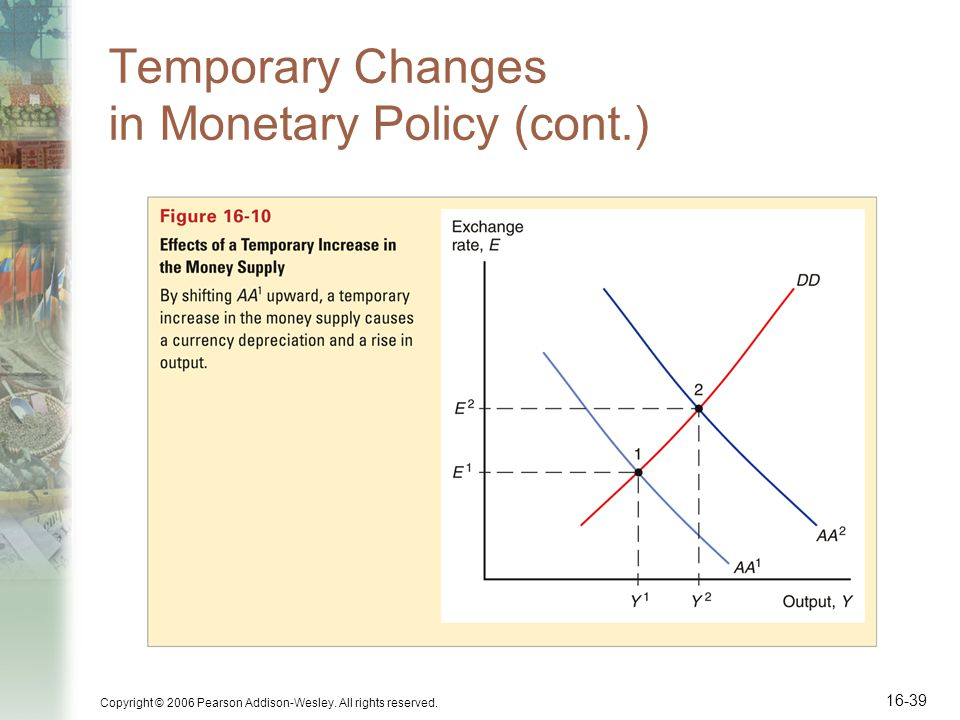 Temporary Changes in Monetary Policy (cont.)