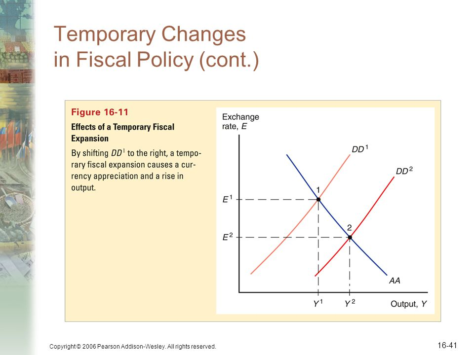 Temporary Changes in Fiscal Policy (cont.)