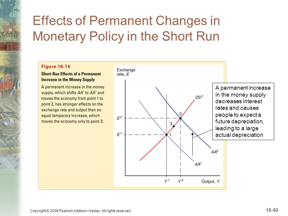 Effects of Permanent Changes in Monetary Policy in the Short Run