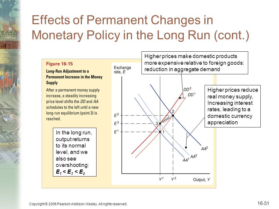 Effects of Permanent Changes in Monetary Policy in the Long Run (cont