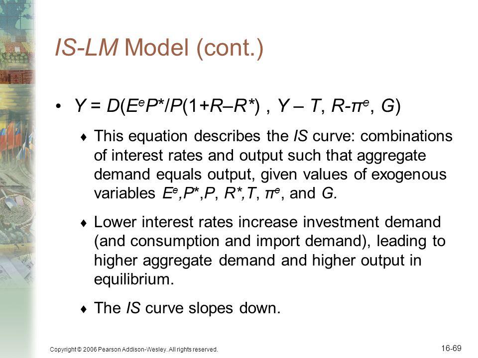 IS-LM Model (cont.) Y = D(EeP*/P(1+R–R*) , Y – T, R-πe, G)