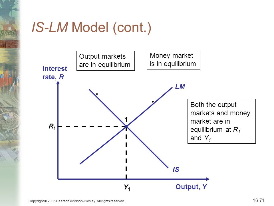 IS-LM Model (cont.) Money market Output markets are in equilibrium