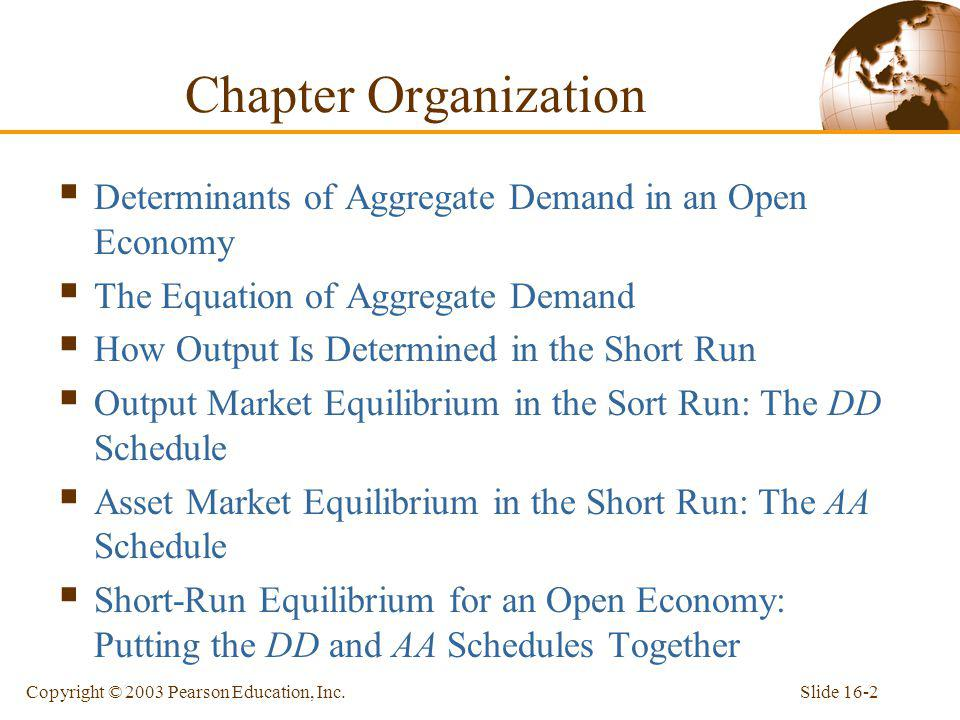 Chapter Organization Determinants of Aggregate Demand in an Open Economy. The Equation of Aggregate Demand.