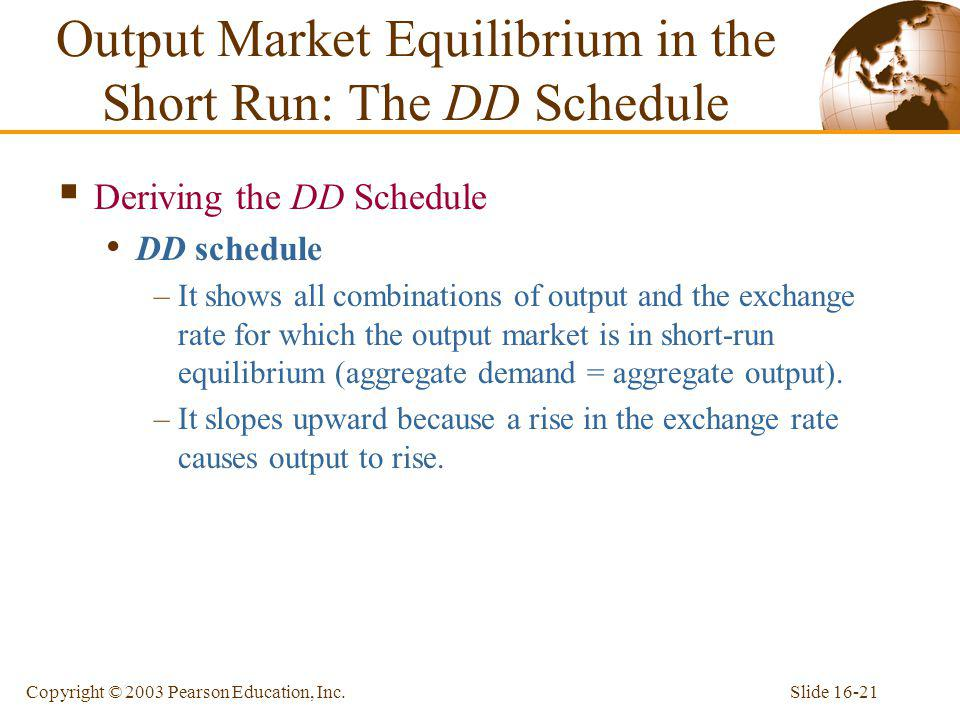 Output Market Equilibrium in the Short Run: The DD Schedule