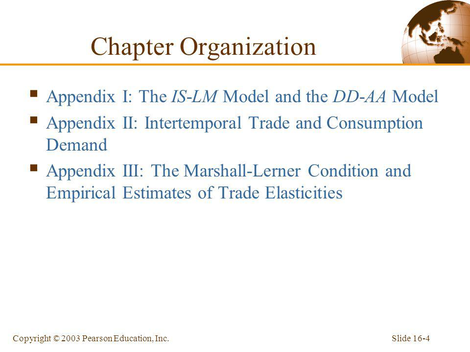 Chapter Organization Appendix I: The IS-LM Model and the DD-AA Model
