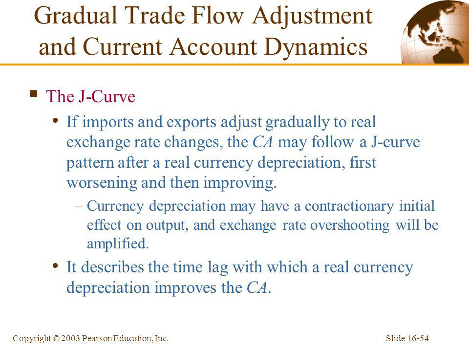 Gradual Trade Flow Adjustment and Current Account Dynamics