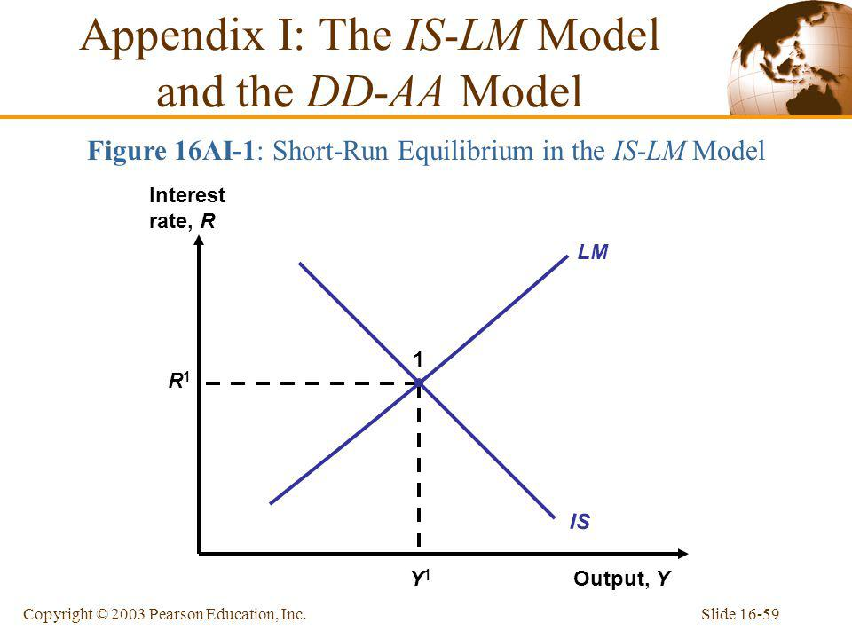 Appendix I: The IS-LM Model and the DD-AA Model
