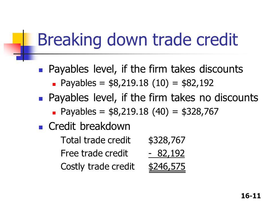 Breaking down trade credit