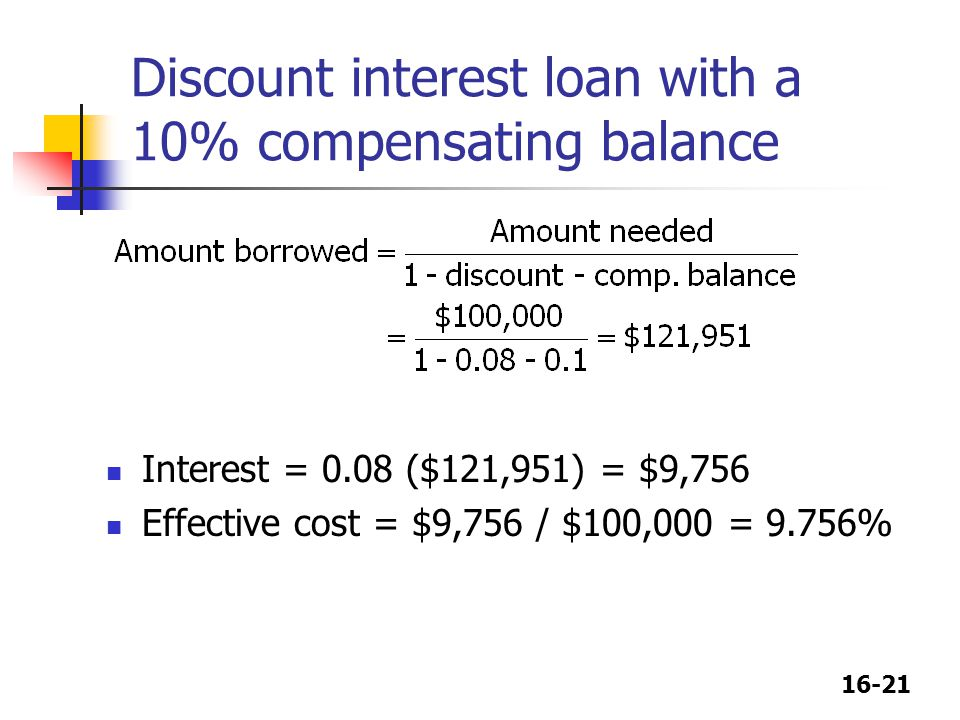Discount interest loan with a 10% compensating balance