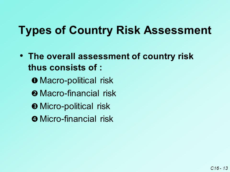 Types of Country Risk Assessment