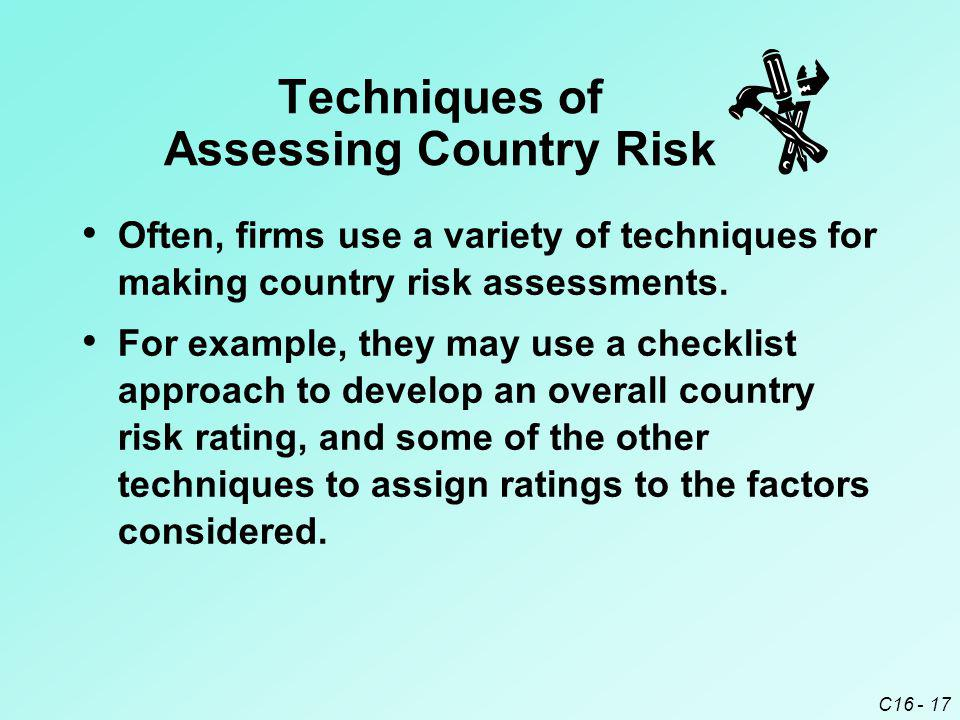 Techniques of Assessing Country Risk