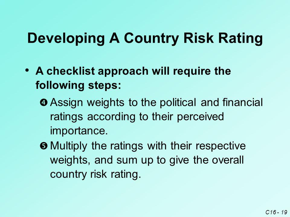 Developing A Country Risk Rating