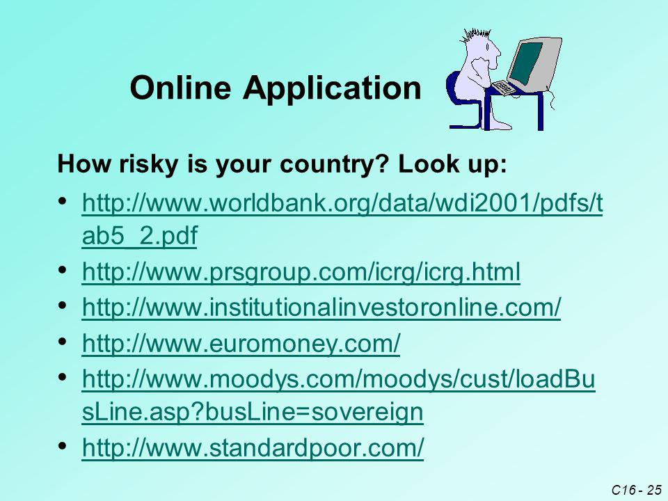 Online Application How risky is your country Look up:
