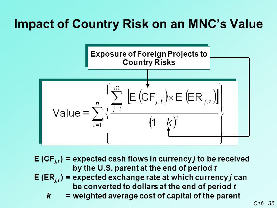 Impact of Country Risk on an MNC's Value