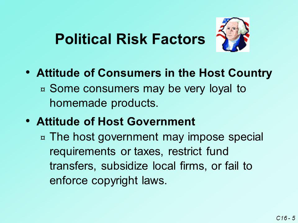 Political Risk Factors