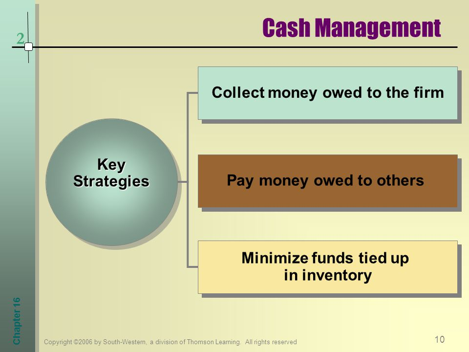 Cash Management 2 Collect money owed to the firm Key Strategies