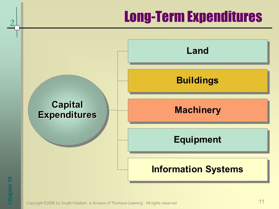 Long-Term Expenditures