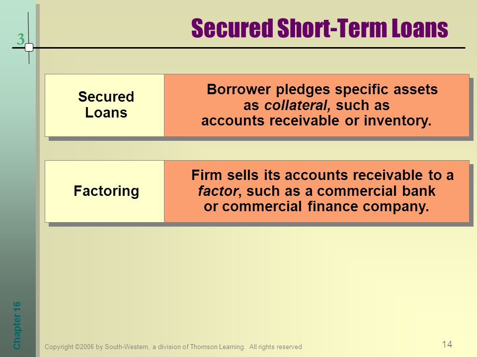Secured Short-Term Loans