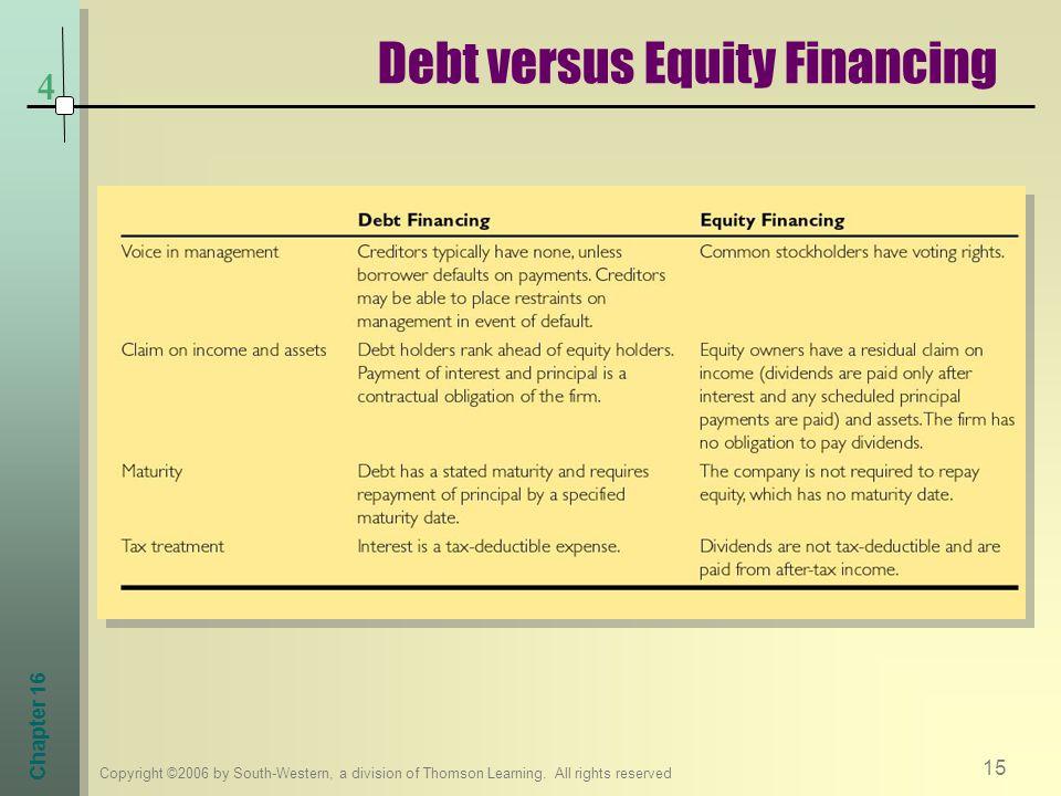Debt versus Equity Financing