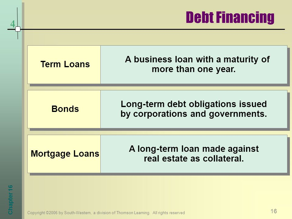 Chapter 16 Debt Financing. 4. Term Loans. A business loan with a maturity of more than one year.