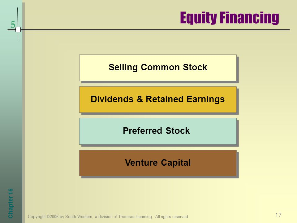 Dividends & Retained Earnings