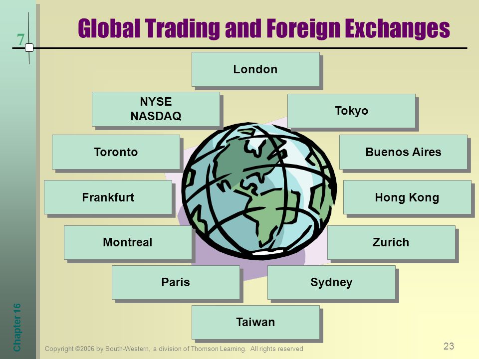 Global Trading and Foreign Exchanges