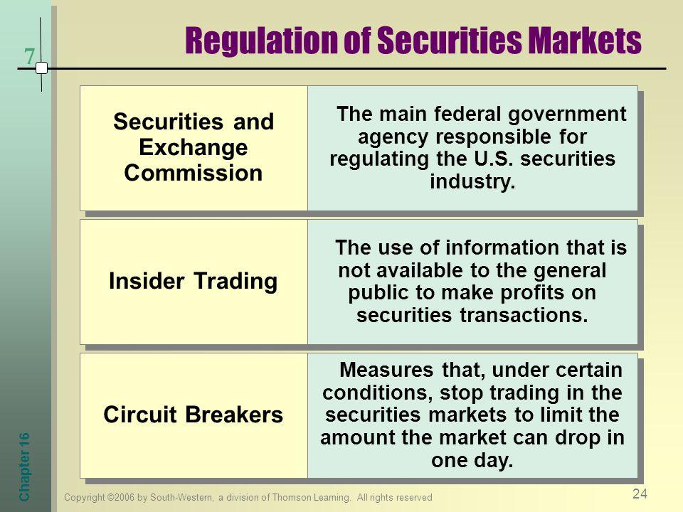 Regulation of Securities Markets