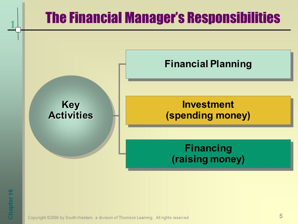 The Financial Manager's Responsibilities